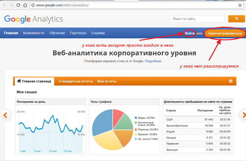 ustanovka schetchika google analytics 1